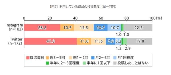 電通 「2018年 日本の広告費 インターネット広告媒体費 詳細分析」を発表
