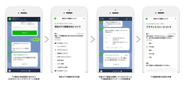 LINE LINEリサーチの新メニューとして「チャット型リサーチ」をリリース