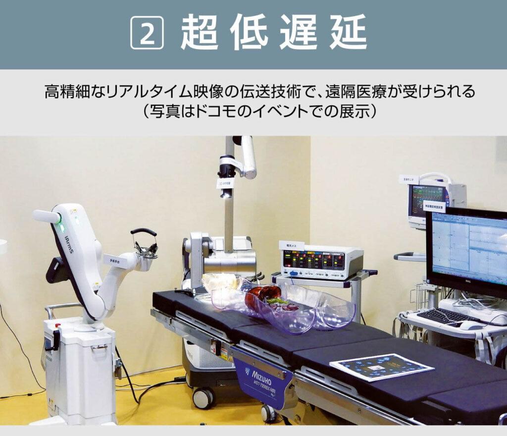 画像:東洋経済新報社|超低遅延により高解像度な映像もリアルタイムで送受信できる