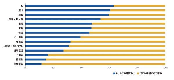 オプト 「消費者のデジタルシフト調査レポート 2019」を発表01