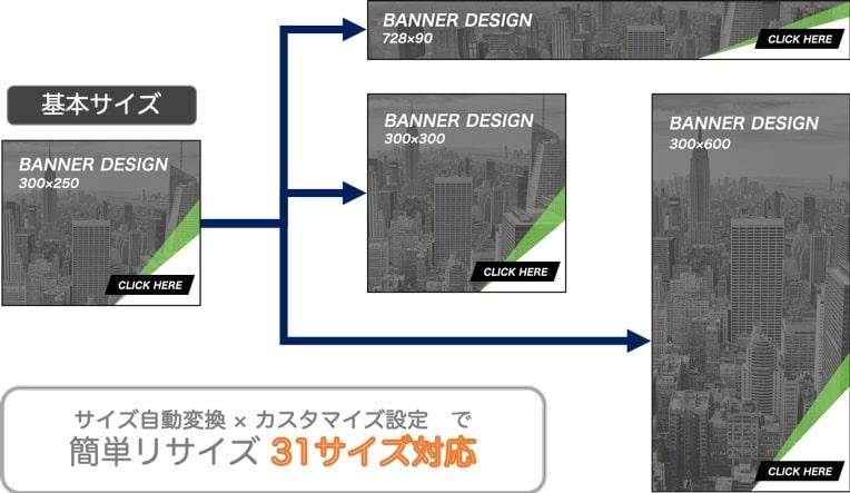 アドサイクル 広告バナー運用コストを削減するサービスを開始01