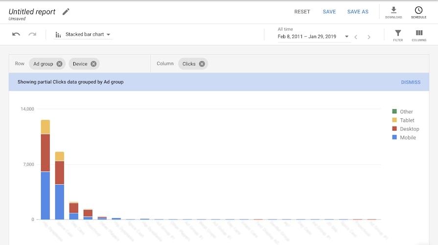 画像:Google 積み上げ棒グラフでは例えば「クリック数」を縦軸に「広告グループ」を横軸にしてデバイス別の内訳を棒グラフ内に表示することができる。