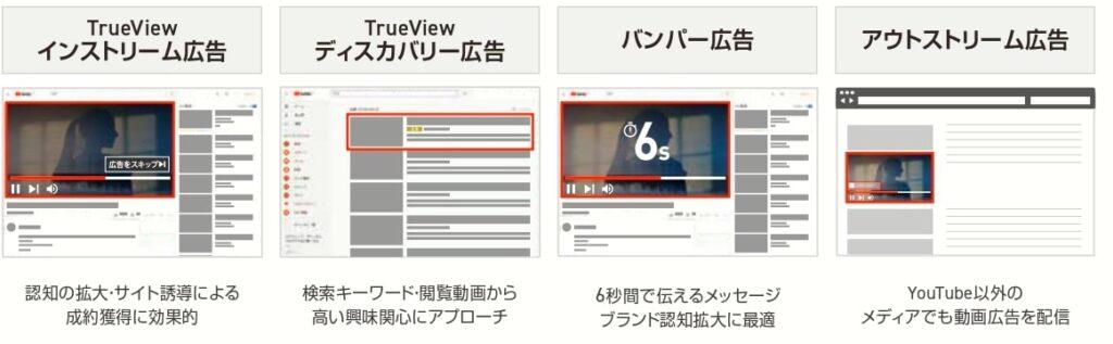 主要な広告手法「YouTube広告」特徴