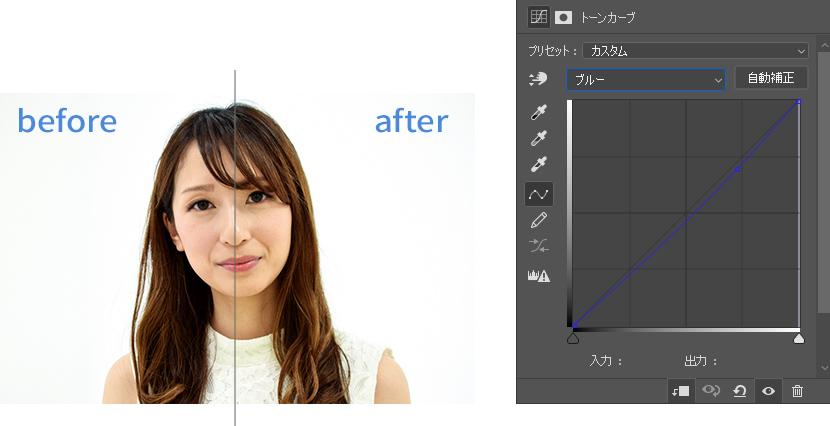 トーンカーブを使った人物写真の修正例