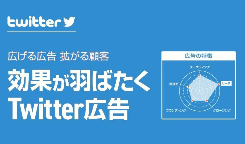 主要な広告手法「twitter広告」特徴