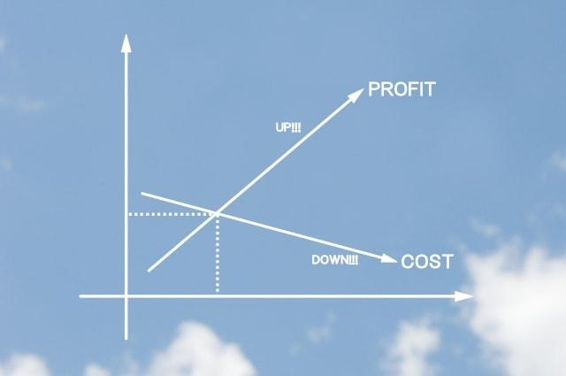 SEO対策、リスティング広告、コンテンツマーケティングは効果が出るまでの時間とコストに違いがある