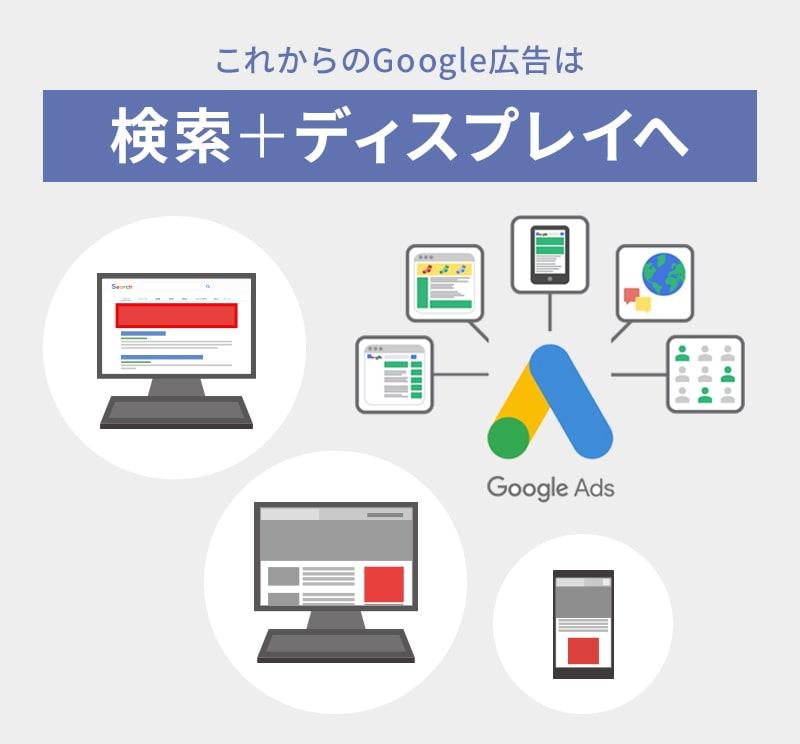 これからのGoogle広告は検索+ディスプレイへ