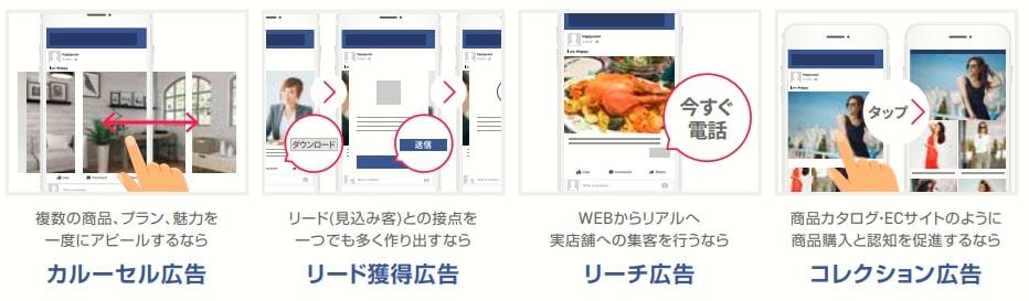主要な広告手法「Facebook広告」特徴