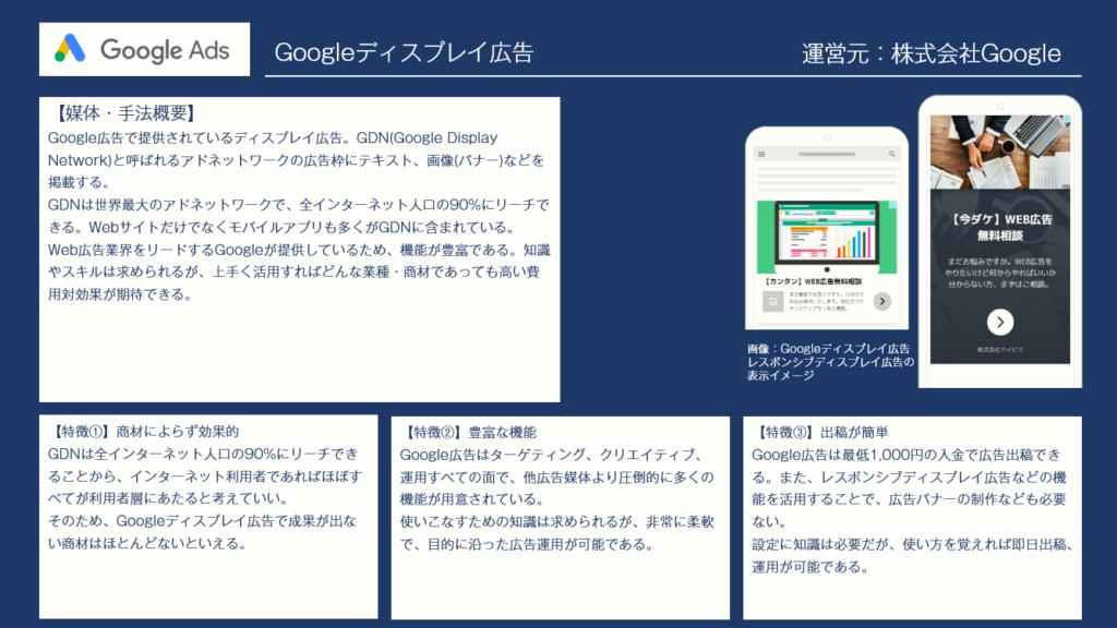 広告手法チートシートのサンプル。Googleディスプレイ広告