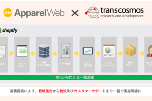 アパレルウェブ、トランスコスモス技術研究所との業務提携を発表。 Shopifyを活用した包括的EC支援サービスを開始