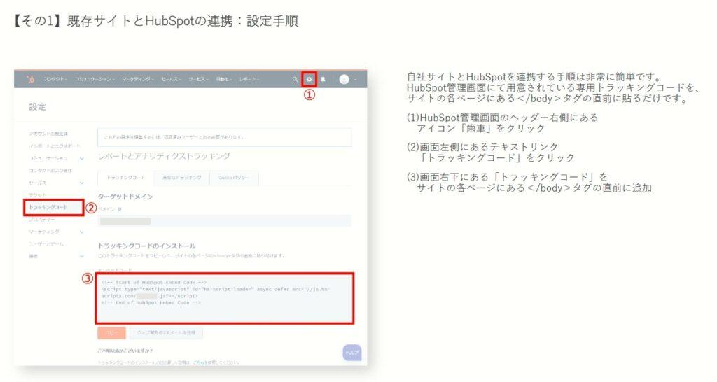 HubSpot無料版でできること① 既存サイトとHubSpotの連携