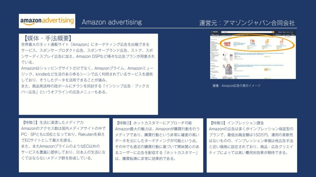 広告手法:Amazon advertising