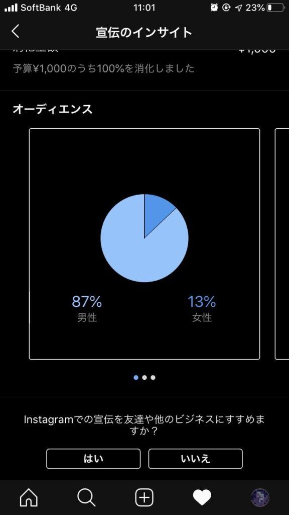 Instagram広告の成果を確認