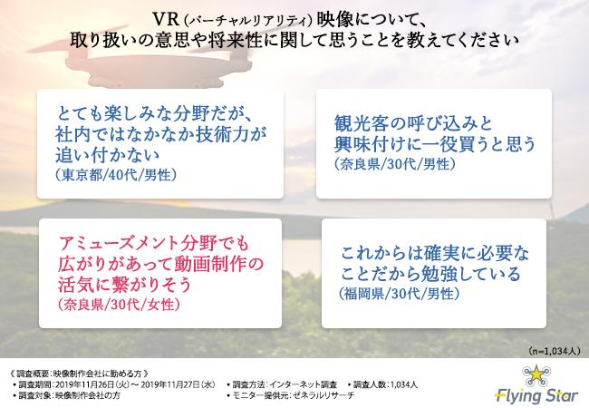 VR(バーチャルリアリティ)とドローン空撮について