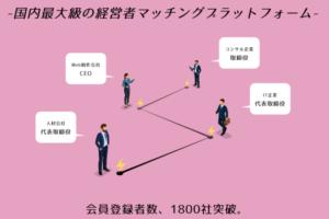 BtoB企業の経営課題をオンラインマッチングで解決。国内最大級の経営者プラットフォーム「ONLYSTORY」が無料登録をスタート。