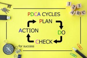 リスティング広告PDCA|重要性と方法を広告文とLPに分けて解説