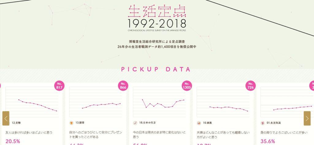 Webデザイントレンド6データビジュアライゼーション