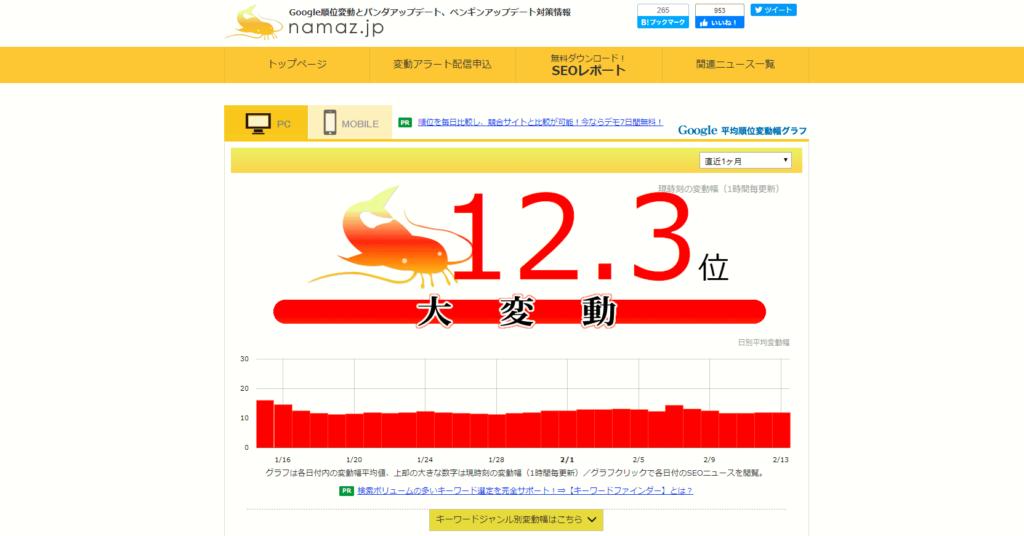 SEO対策ツール:namaz.jp