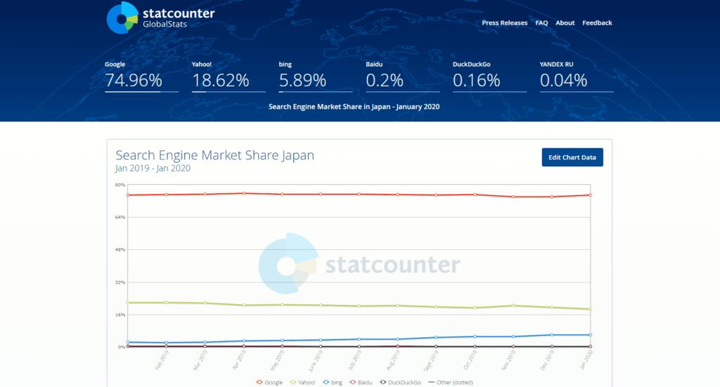 SEO対策ツール:Statcounter