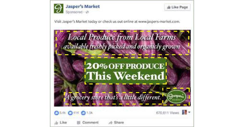 facebook広告のフォーマット