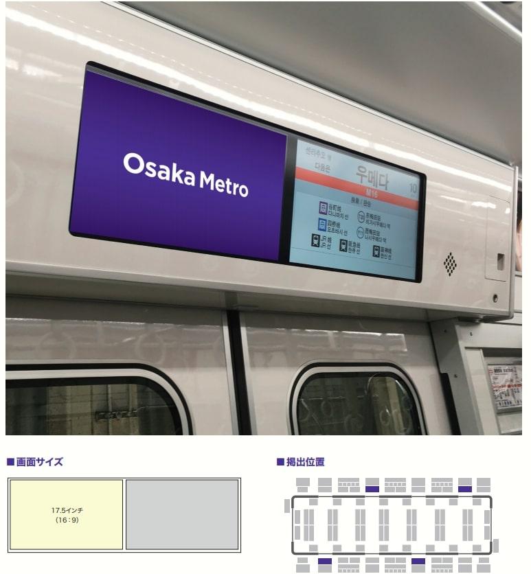 大阪メトロで最大の利用者数を誇る御堂筋線のメインとなるデジタルサイネージ「御堂筋ビジョン」