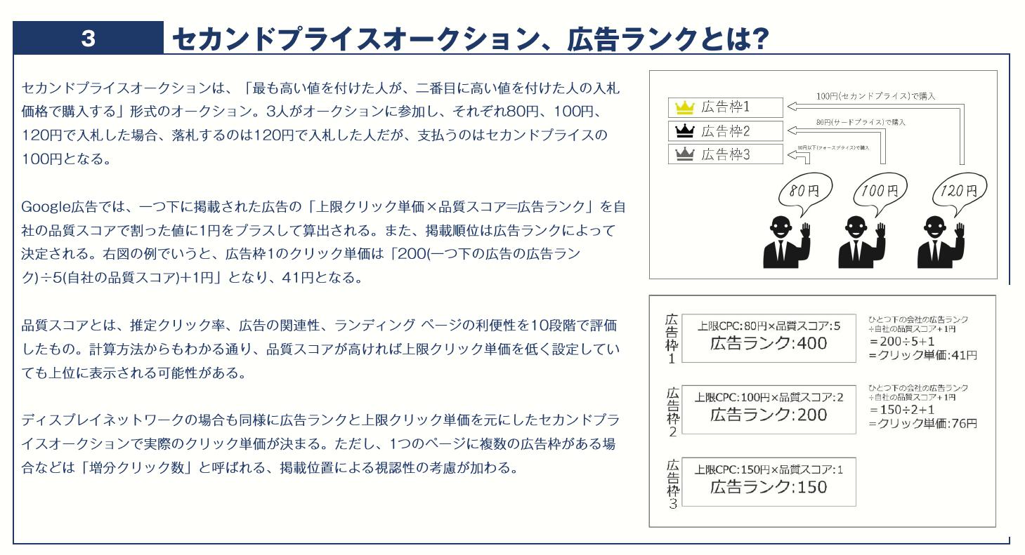 画像:Google広告Tips集-Google広告の運用でよくある疑問23個を解決