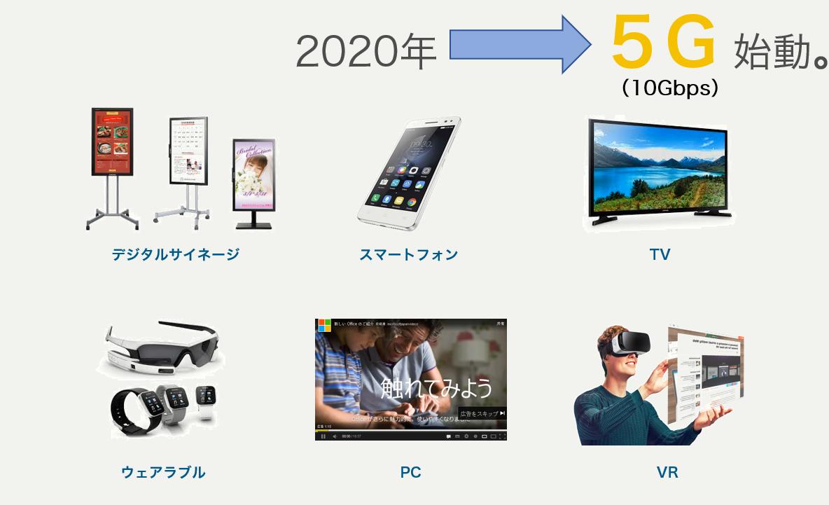 セミナー資料より:5Gの普及、デバイスの進化により動画活用はさらに伸びる