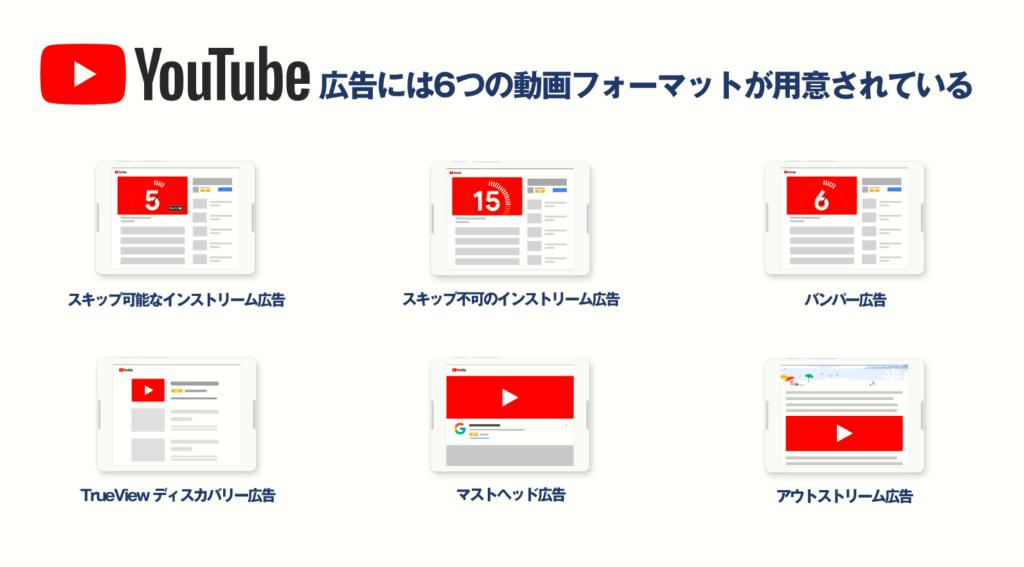 セミナー資料より YouTube広告のフォーマット