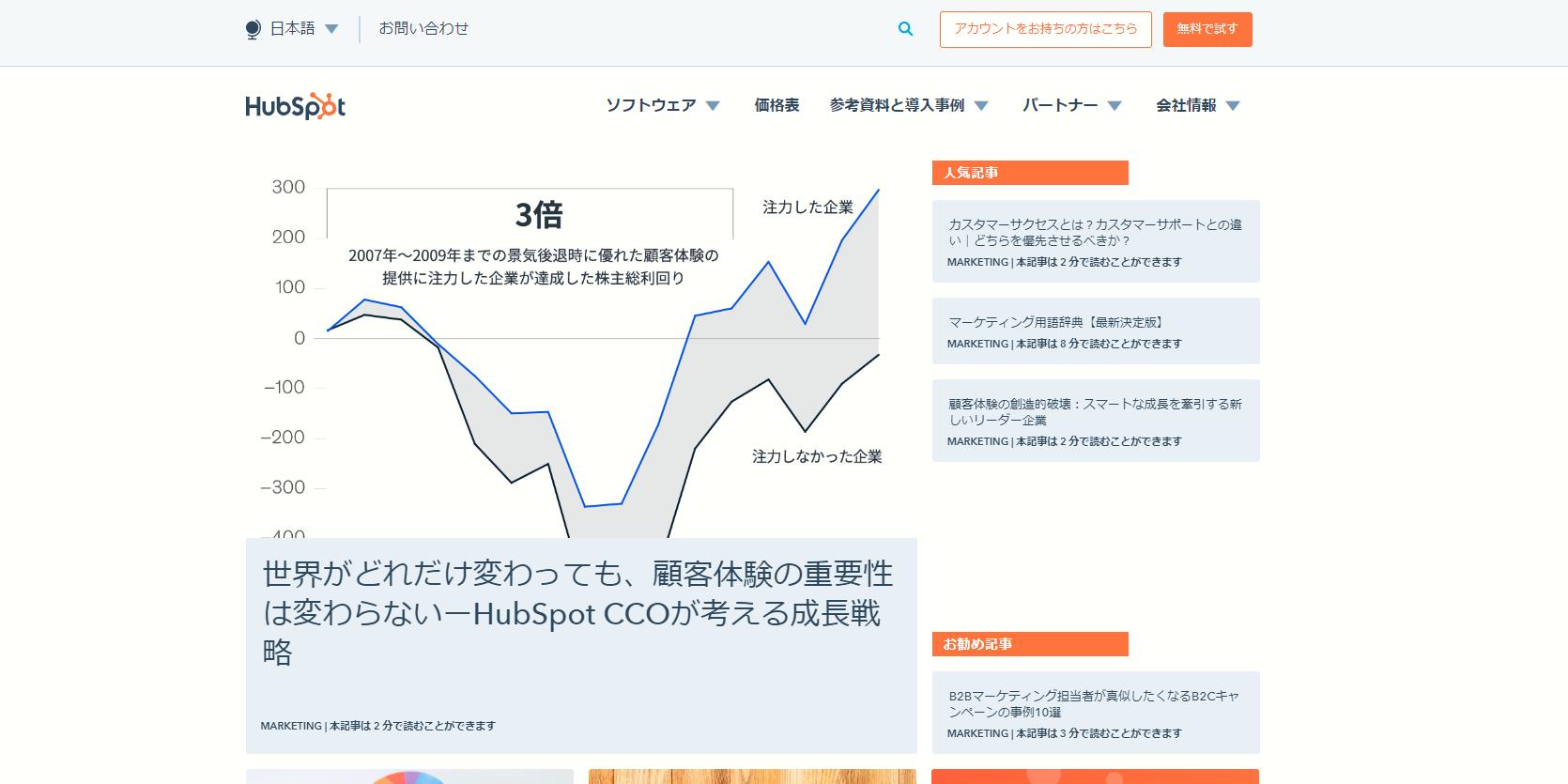 「HubSpotブログ」はリード獲得だけでなく、既存顧客のサポートの役割も兼ねている。