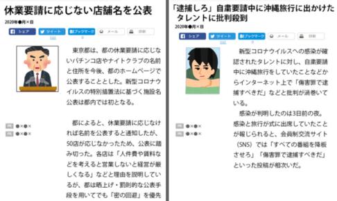 "NTTデータ経営研究所、 コロナ禍における""行動変容施策立案""を目的に 男女約5,000人にオンライン実験を実施"
