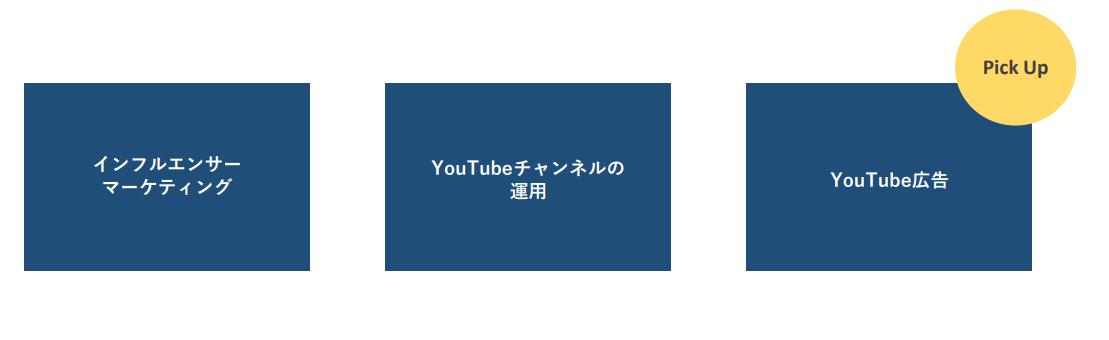 YouTubeをビジネスに活用する3種類の方法