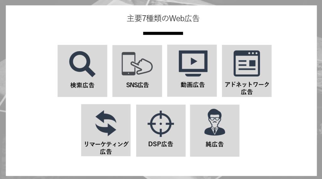 7種のWeb広告